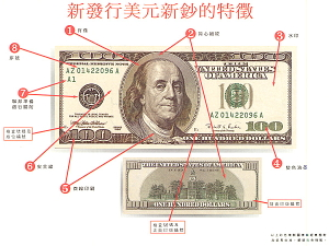 US Dollar with Chinese notations